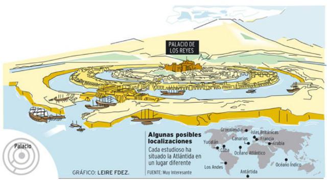 Recreación de la Atlántida - Imagen de Leire Fernandez
