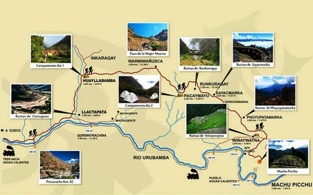 Plano del Camino Inca