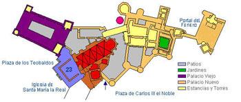 Esquema del Castillo Palacio de Olite